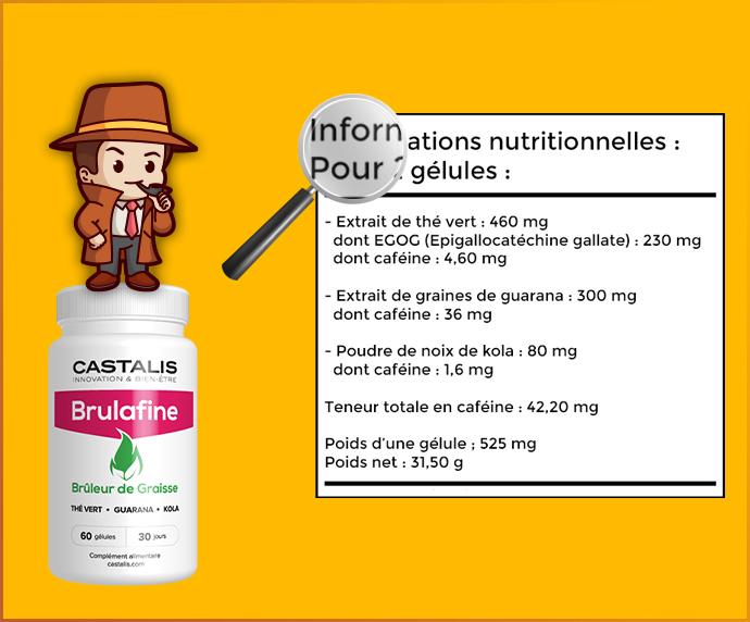 composition brulafine ingrédients