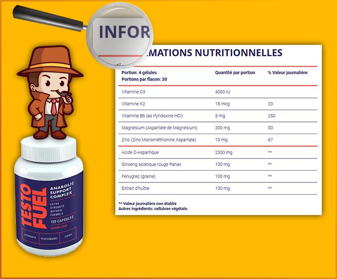 composition testofuel ingrédients